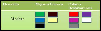 kua madera colores